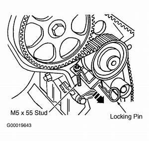 How Difficult Is It To Change Timing Belt On A Tdi Deisel
