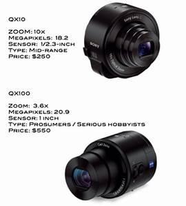 QX10 & QX100 Camera | Sony Xperia Z Ultra