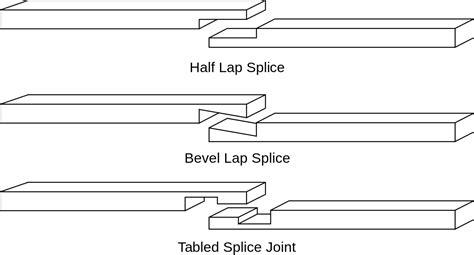splice joint wikipedia