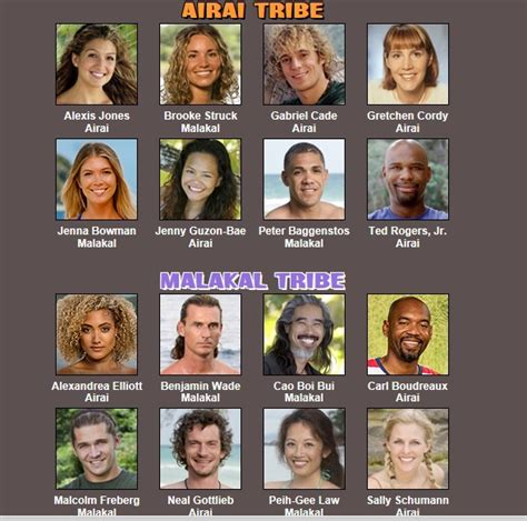 Fake Survivor: Micronesia. Fans vs Favorites I | by Ianic ...