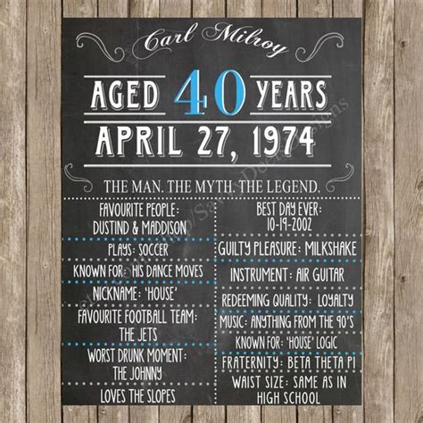 custom chalkboard printable adult birthday sign 40th