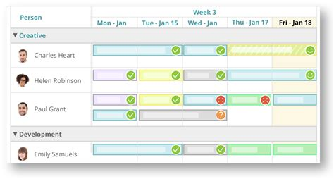scheduling software synergist