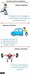 Newton's Three Laws of Motion are applicable in our day to ...