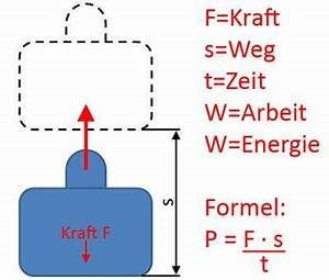 Watt Berechnen Formel : leistung berechnen der leistung bei bewegungen ~ Themetempest.com Abrechnung