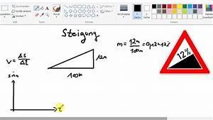 Steigungen Berechnen : steigung steigung und geflle berechnen interaktive bung die steigung m einer geraden berechnen ~ Themetempest.com Abrechnung