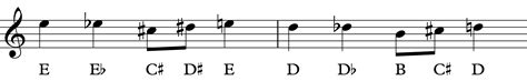 Sometimes they turn into music. How to Read Pitch | David Kulma