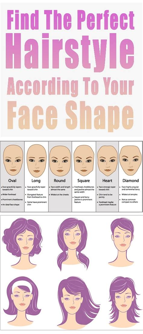 find  perfect hairstyle    face shape