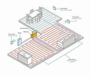 Wiring Diagram For Wet Underfloor Heating