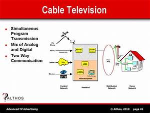 Cable Tv System Diagram