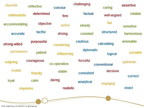 words to describe color insights discovery personality profiling change formation
