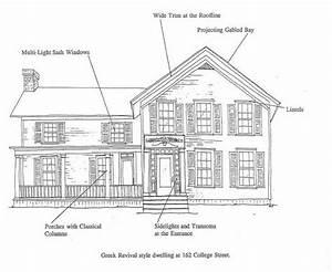 Greek revival house characteristics greek revival for Interior design styles characteristics