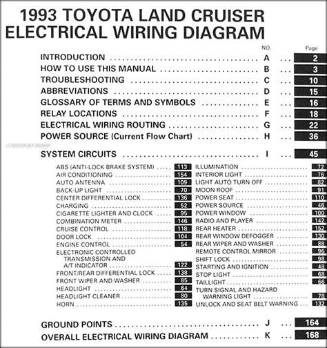 car manuals free online 1993 toyota land cruiser head up display 1993 toyota land cruiser wiring diagram manual original