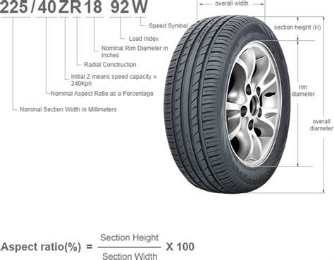 Chaoyang Passenger Tire Size & Specs