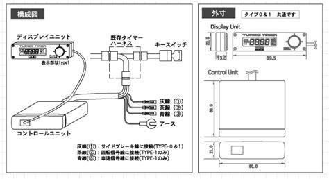 hks turbo timer type 1 wiring diagram efcaviation com hks turbo timer wiring diagram type 0