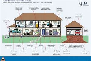 Make Your Home More Flood Resilient