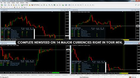 newsfeed indicator  forex news    mtmt