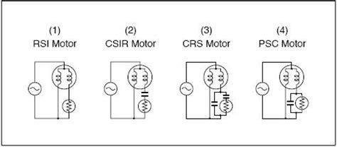 Black Ptc Resistor Smart Thermistor For Degaussing