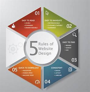 5 Universal Rules Of Web Design And Layout  Omni Marketing Interactive