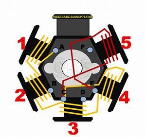 Cara Menggulung Spul Lampu Honda Supra X 100