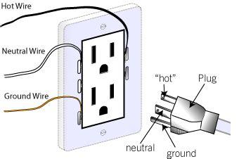 Bad Electricity Gearslutz Pro Audio Community