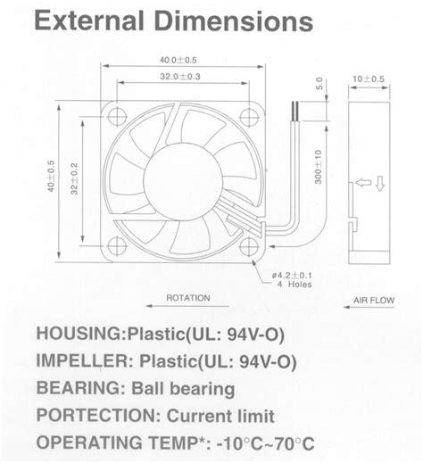 mm fan dimensions sante blog