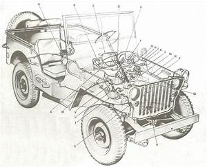 Gpw Wiring Diagram  G503 Wwii Willys And Ford Mid 1943