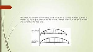 Influence Line Diagram For Model Arch Bridge