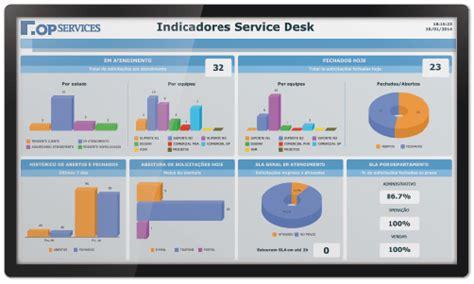 service desk help desk itsm brazil integration of