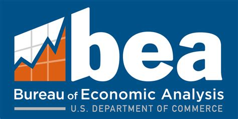 bureau of economics analysis organizations data refuge