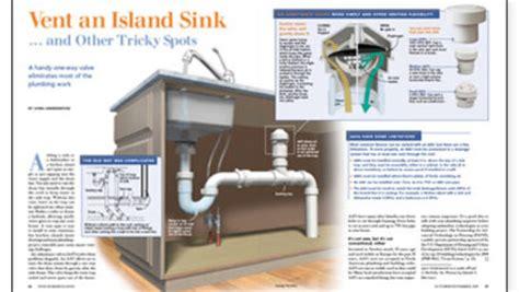 vent  island sinkand  tricky spots fine