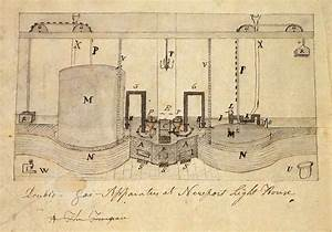 David Melville  Inventor