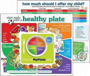 Myplate Preschool Child Nutrition Guide
