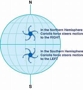 How rotation of earth affects the OPERA neutrino ...
