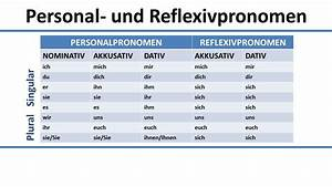 German Personal Pronouns And Reflexive Pronouns Overview