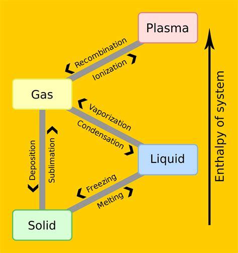 25 fresh chemistry 1 worksheet classification of matter