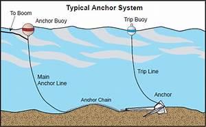 Seapro Responder Handbook