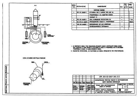 Катодная защита газопровода