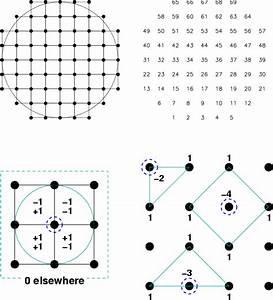 Begin Figure Parmbox Includegraphics Width 3 5cm Clip