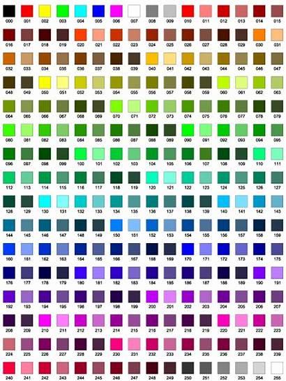 Autocad Table Colour Cad Dwg Standards Open