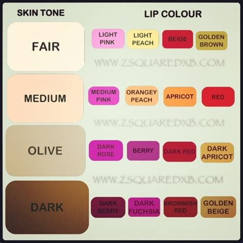 best lip color for light to medium skin how i can choose right lipstick color according to my skin