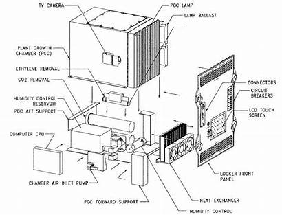 Exploded Assembly Drawing Pgba Diagram