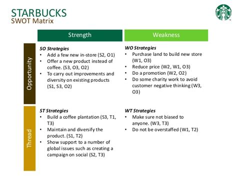 Starbucks Case Study, Swot, Internal And External Analysis Commercial Coffee Machine Automatic In Australia Price Of Electrical Requirements With Hot Water Dispenser Gregorys Chia Pudding Espresso Bunn Maker Vpr Series
