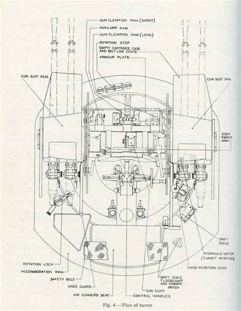 Electric Boat Vision Plan by The Indestructible Alkemade Raf Museum