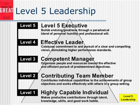 Level 5 Leader Quotes