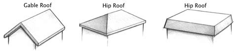 Flat Roof Part Diagram by Roofing Shingles Cost Calculator 2017