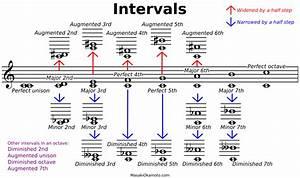 intervals | Masaki Okamoto