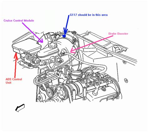 4 3 Chevy S10 Vacuum Diagram by Gmc Wiring Stereo Wiring Diagram For Gmc Best Free