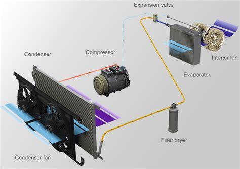 car air conditioning refrigerant  oil capacity behr
