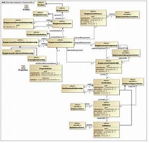 Block Diagram Definition  U2013 Readingrat Net