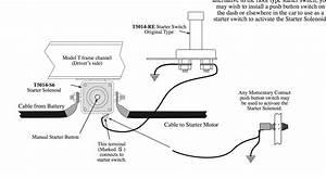 1991 Ford F150 Starter Solenoid Wiring Diagram Elegant